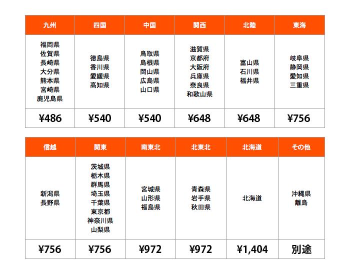 佐川 急便 送料 【佐川急便】飛脚ラージサイズ宅配便|大型荷物の宅配・配送サービス